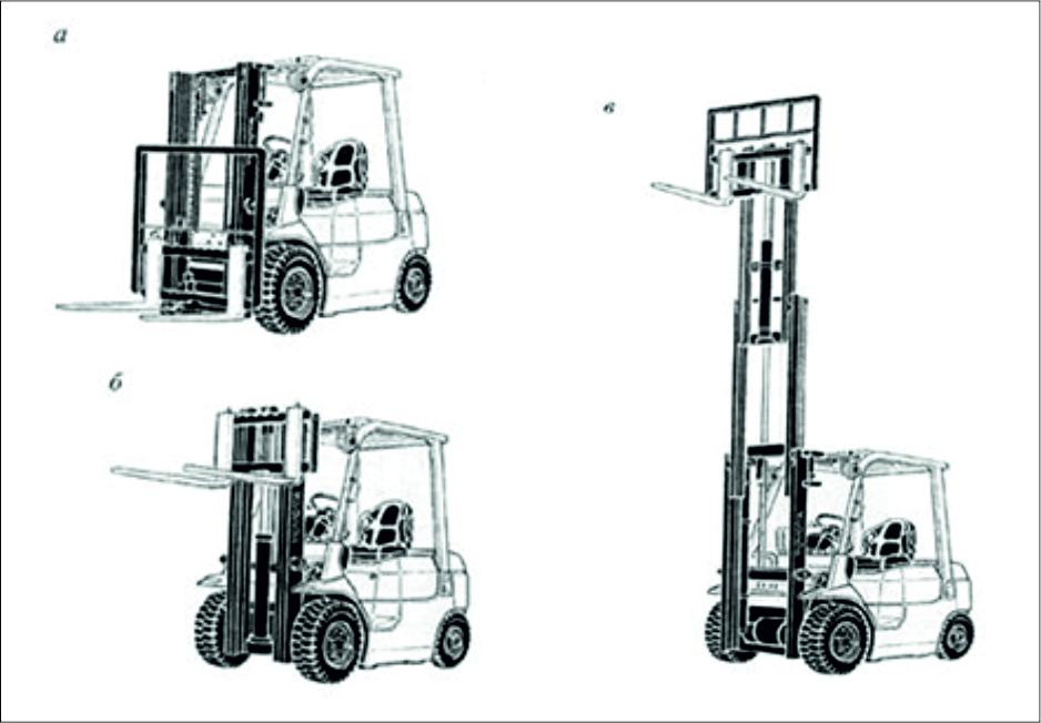 Типи вантажопідйомників вилкових автонавантажувачів